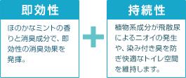 石川県金沢市ダスキン諸江町支店・トイレ消臭